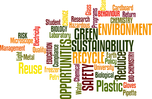 Sustainability Office wordle